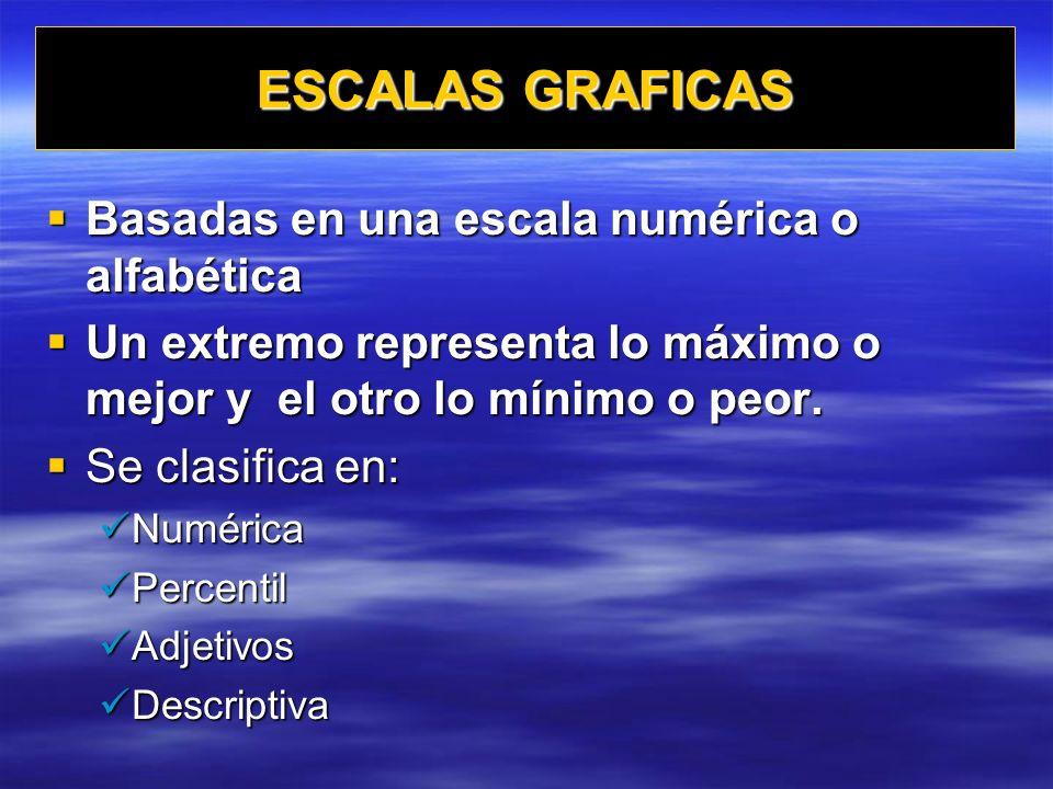 ESCALAS GRAFICAS Basadas en una escala numérica o alfabética