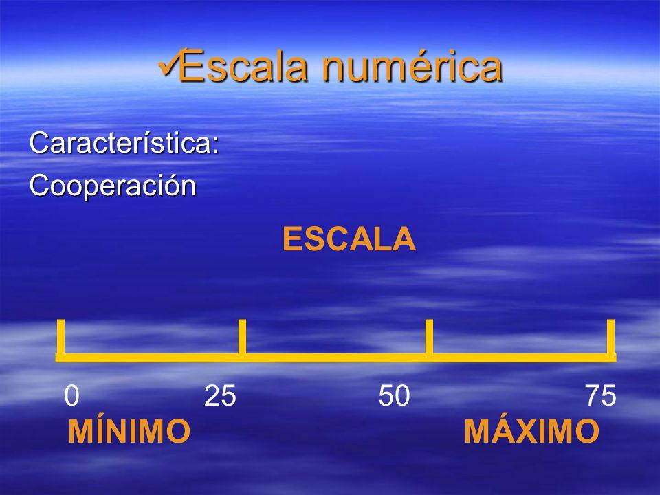 Escala numérica ESCALA MÍNIMO MÁXIMO Característica: Cooperación