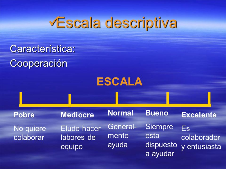 Escala descriptiva ESCALA Característica: Cooperación Normal