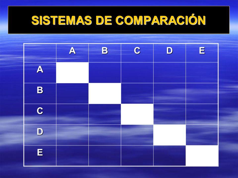 SISTEMAS DE COMPARACIÓN