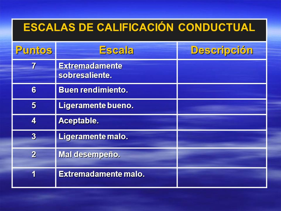 ESCALAS DE CALIFICACIÓN CONDUCTUAL