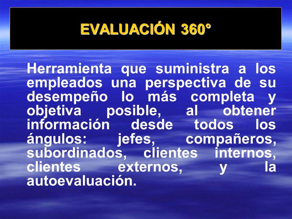 EVALUACIÓN 360°