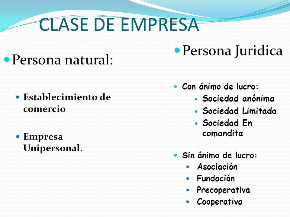 CLASE DE EMPRESA Persona Juridica Persona natural:
