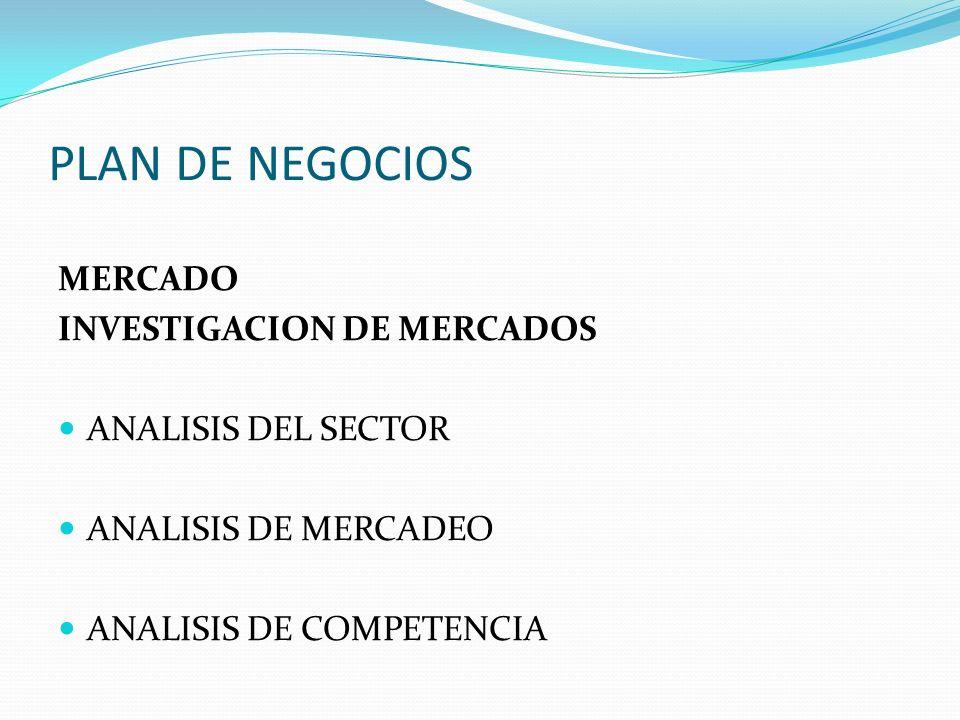PLAN DE NEGOCIOS MERCADO INVESTIGACION DE MERCADOS ANALISIS DEL SECTOR