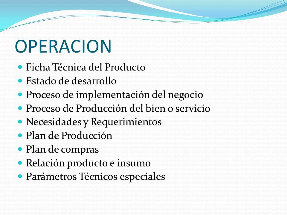 OPERACION Ficha Técnica del Producto Estado de desarrollo