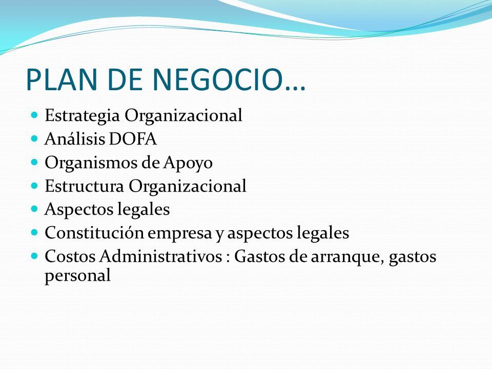 PLAN DE NEGOCIO… Estrategia Organizacional Análisis DOFA