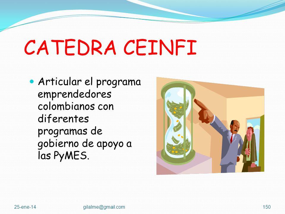 CATEDRA CEINFI Articular el programa emprendedores colombianos con diferentes programas de gobierno de apoyo a las PyMES.