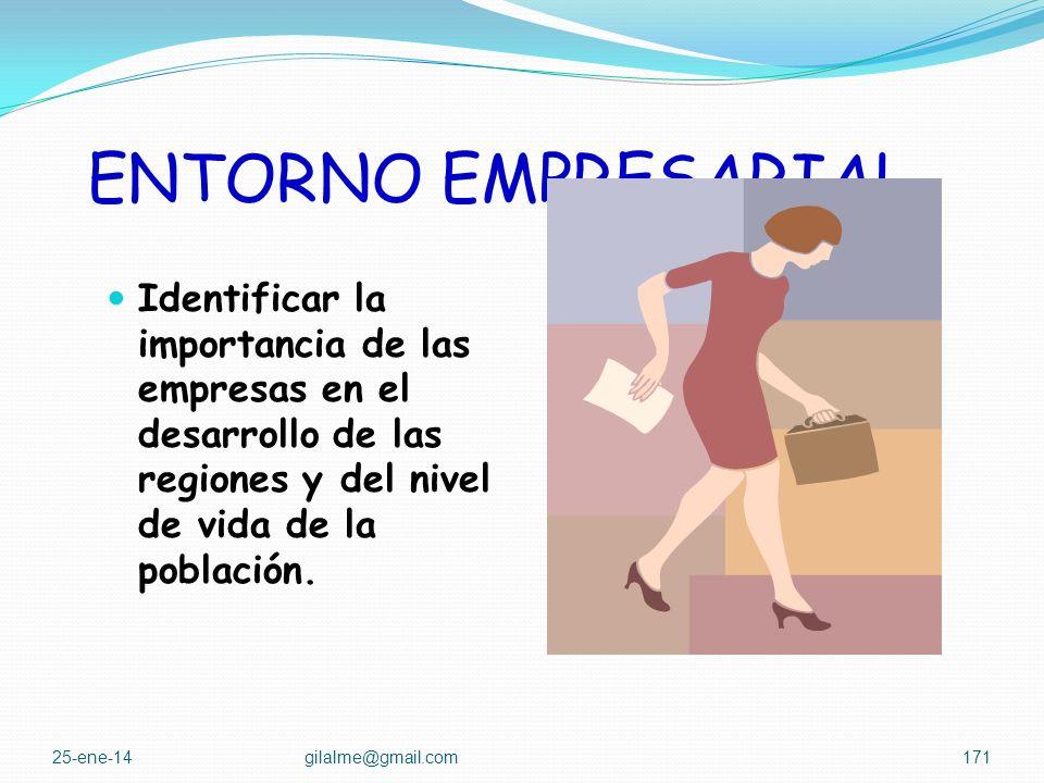 ENTORNO EMPRESARIAL Identificar la importancia de las empresas en el desarrollo de las regiones y del nivel de vida de la población.
