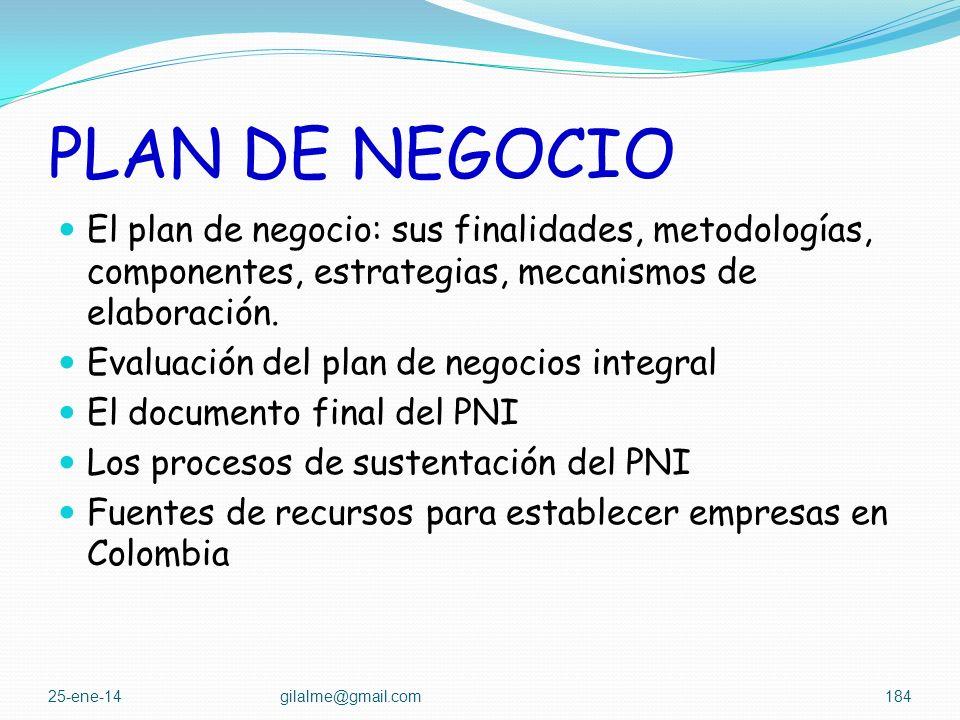 PLAN DE NEGOCIO El plan de negocio: sus finalidades, metodologías, componentes, estrategias, mecanismos de elaboración.