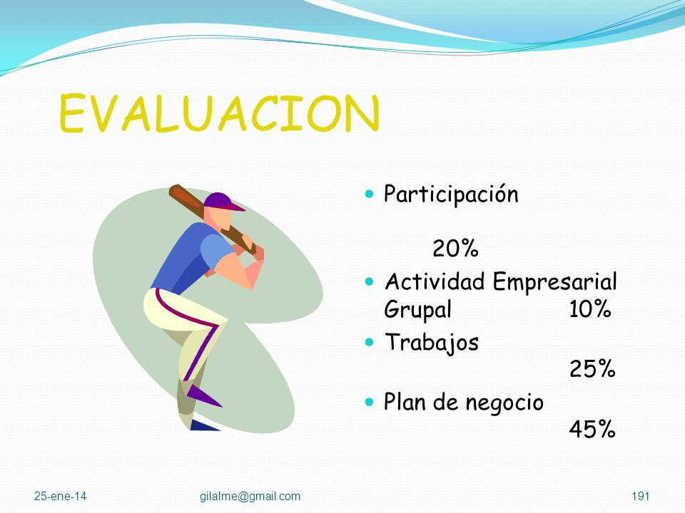EVALUACION Participación 20% Actividad Empresarial Grupal 10%