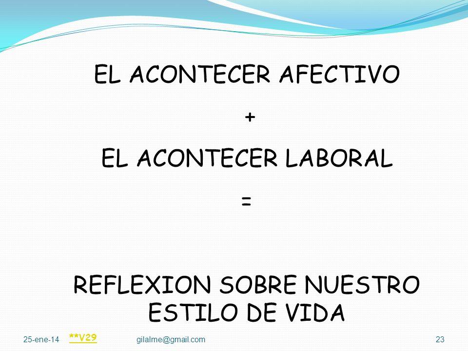 REFLEXION SOBRE NUESTRO ESTILO DE VIDA