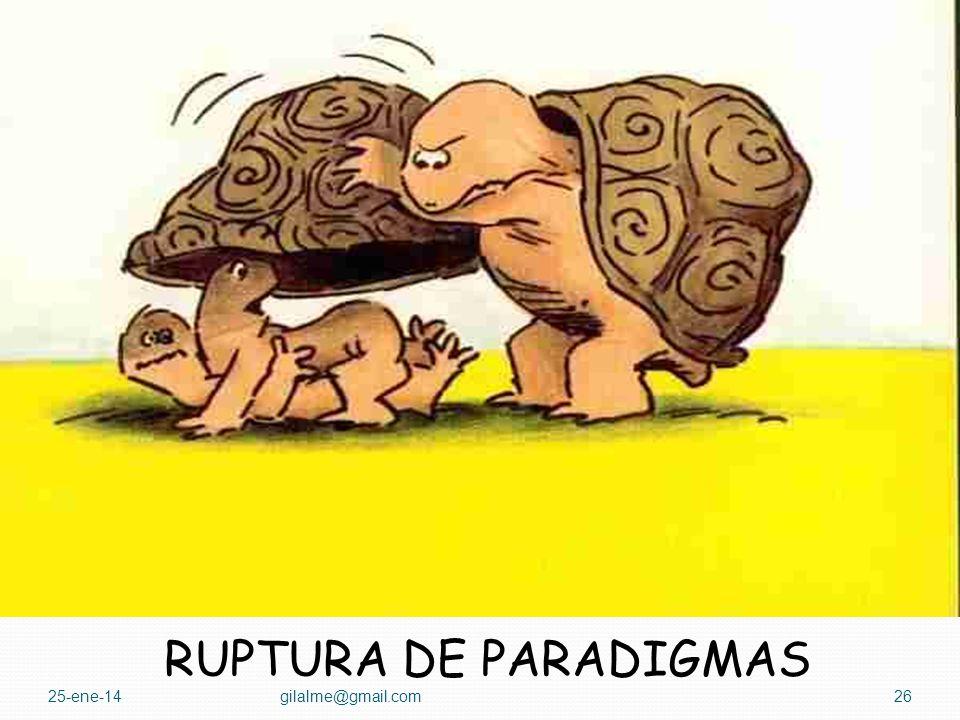 RUPTURA DE PARADIGMAS 24-mar-17 gilalme@gmail.com