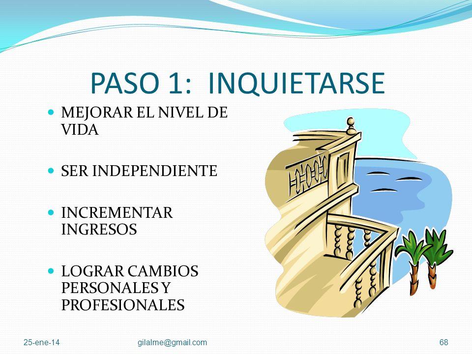 PASO 1: INQUIETARSE MEJORAR EL NIVEL DE VIDA SER INDEPENDIENTE