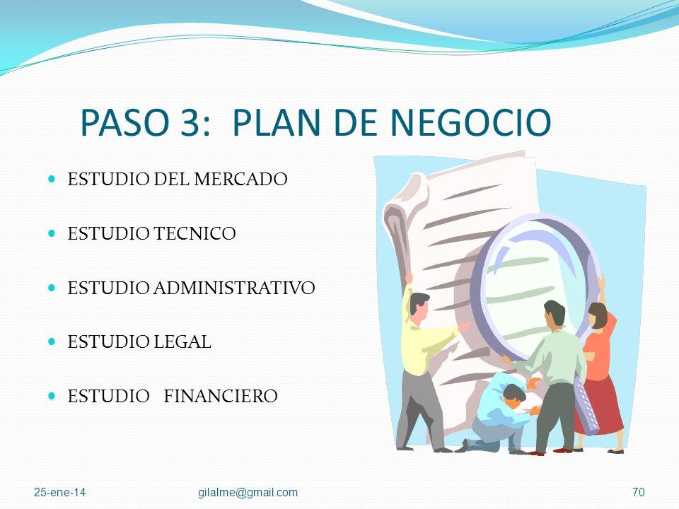PASO 3: PLAN DE NEGOCIO ESTUDIO DEL MERCADO ESTUDIO TECNICO