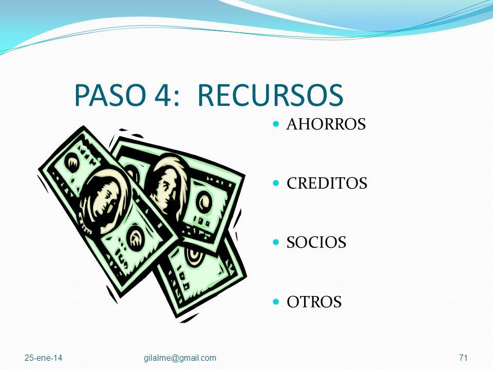 PASO 4: RECURSOS AHORROS CREDITOS SOCIOS OTROS 24-mar-17