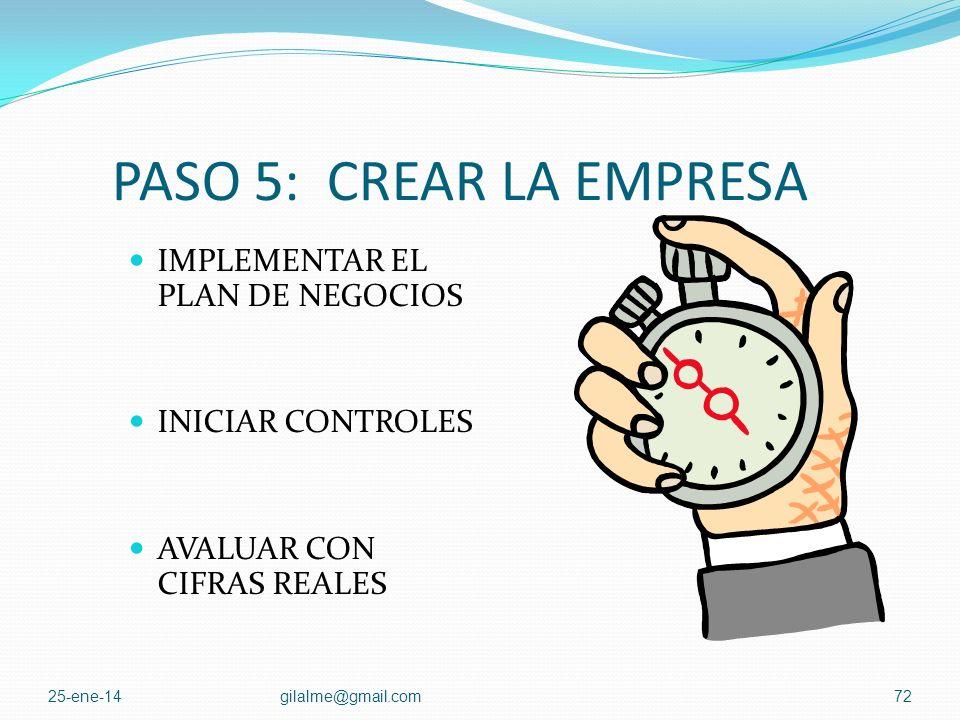 PASO 5: CREAR LA EMPRESA IMPLEMENTAR EL PLAN DE NEGOCIOS