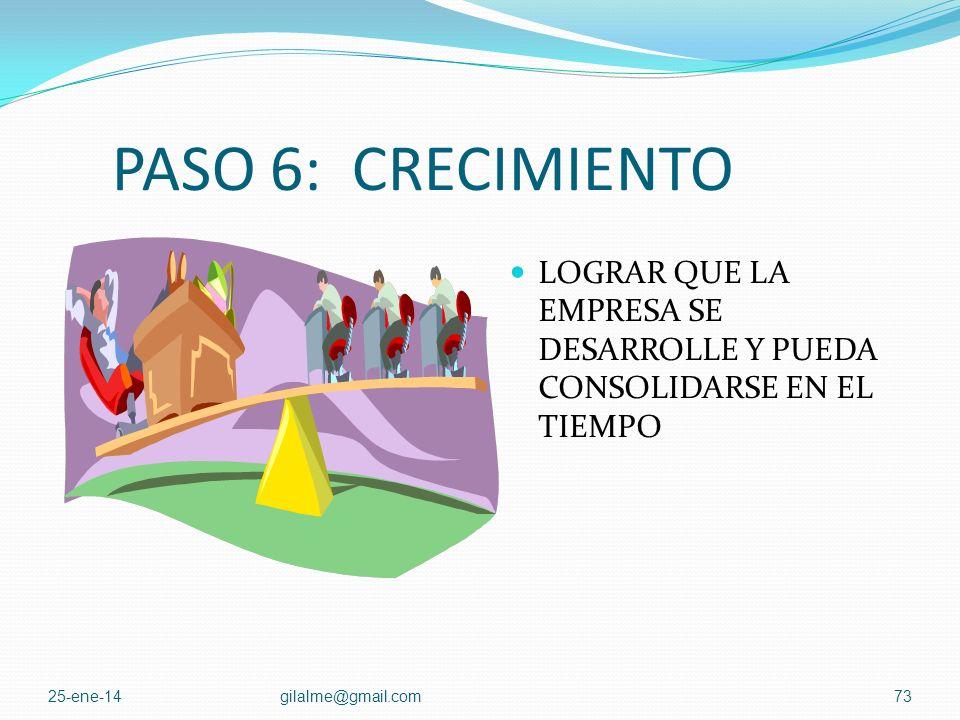 PASO 6: CRECIMIENTO LOGRAR QUE LA EMPRESA SE DESARROLLE Y PUEDA CONSOLIDARSE EN EL TIEMPO. 24-mar-17.