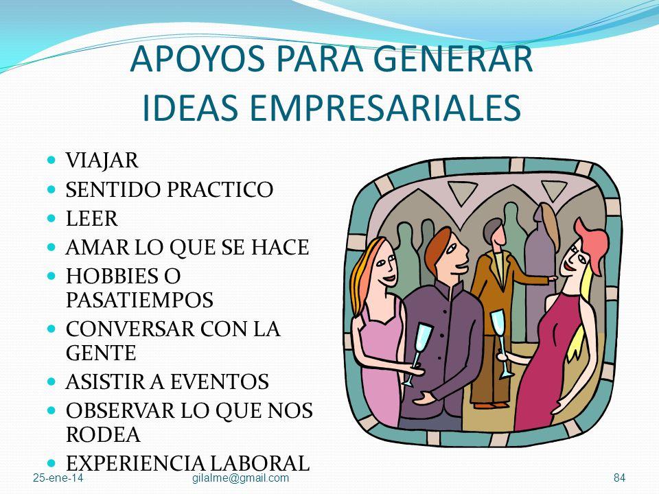 APOYOS PARA GENERAR IDEAS EMPRESARIALES