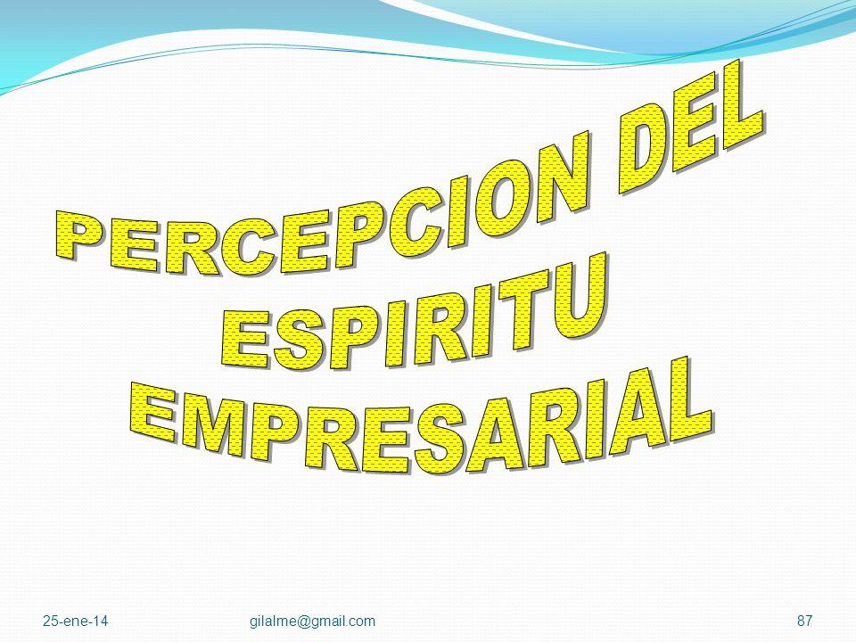 PERCEPCION DEL ESPIRITU EMPRESARIAL 24-mar-17 gilalme@gmail.com