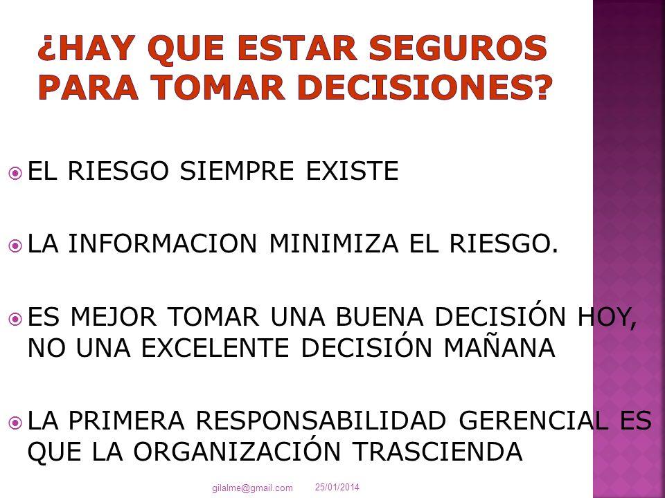 ¿HAY QUE ESTAR SEGUROS PARA TOMAR DECISIONES