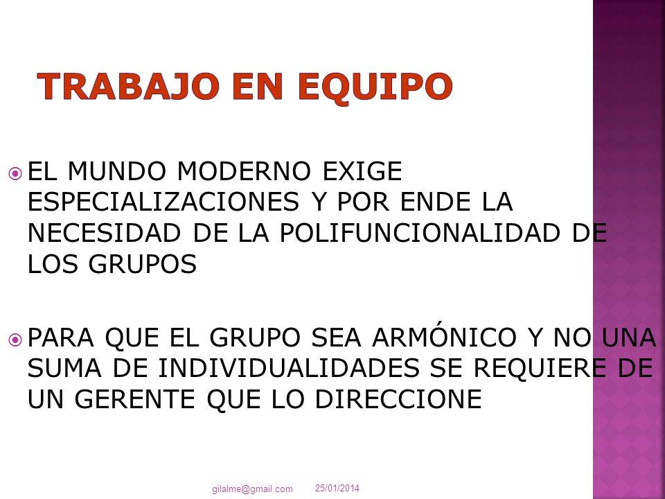 TRABAJO EN EQUIPOEL MUNDO MODERNO EXIGE ESPECIALIZACIONES Y POR ENDE LA NECESIDAD DE LA POLIFUNCIONALIDAD DE LOS GRUPOS.