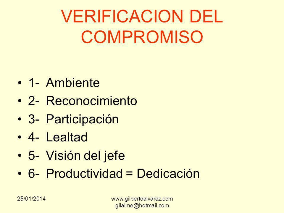 VERIFICACION DEL COMPROMISO