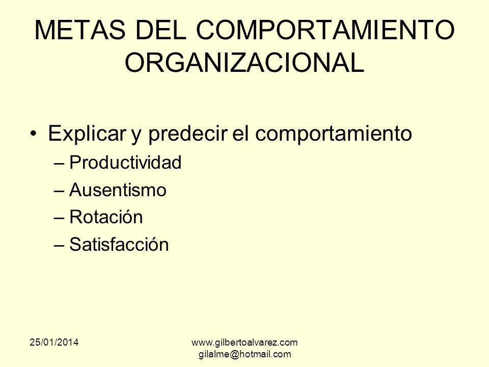 METAS DEL COMPORTAMIENTO ORGANIZACIONAL