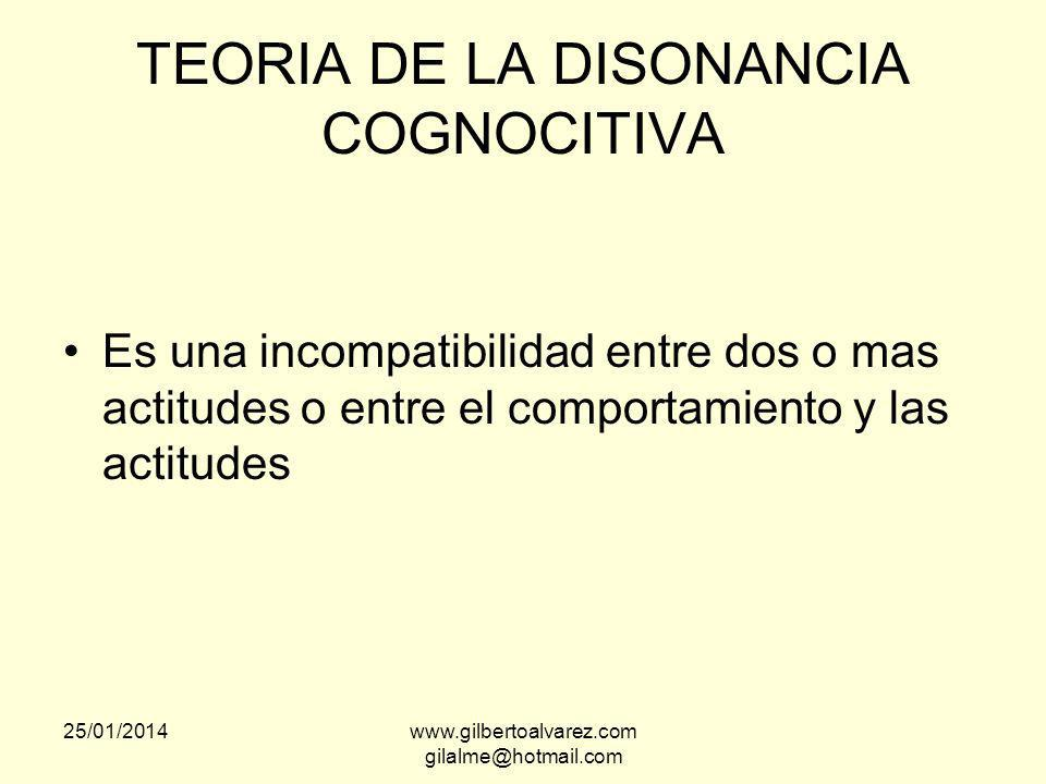 TEORIA DE LA DISONANCIA COGNOCITIVA