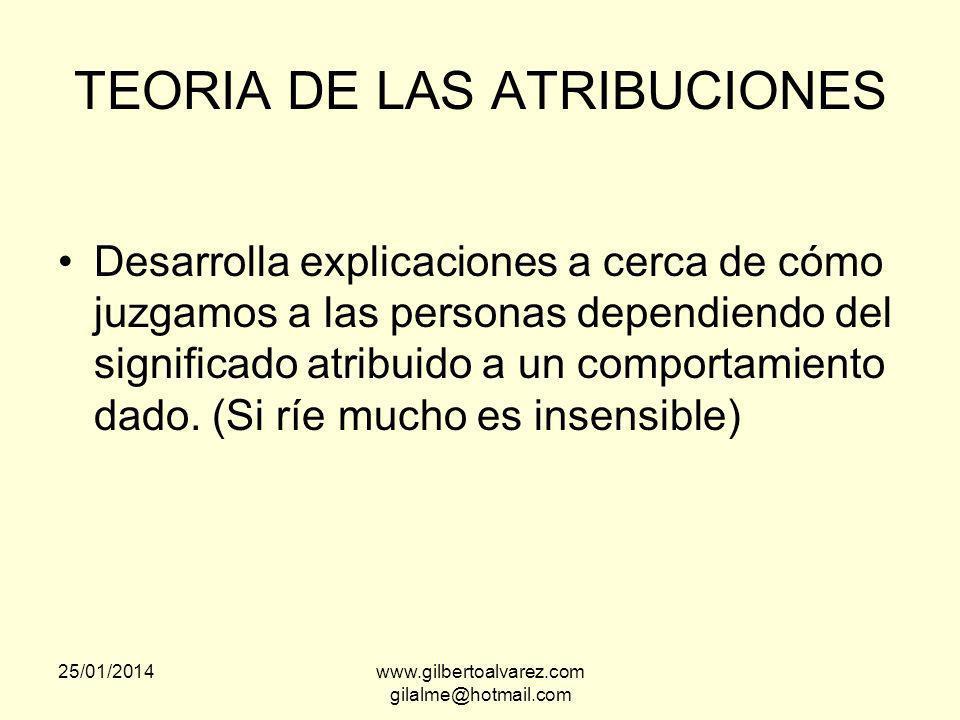 TEORIA DE LAS ATRIBUCIONES