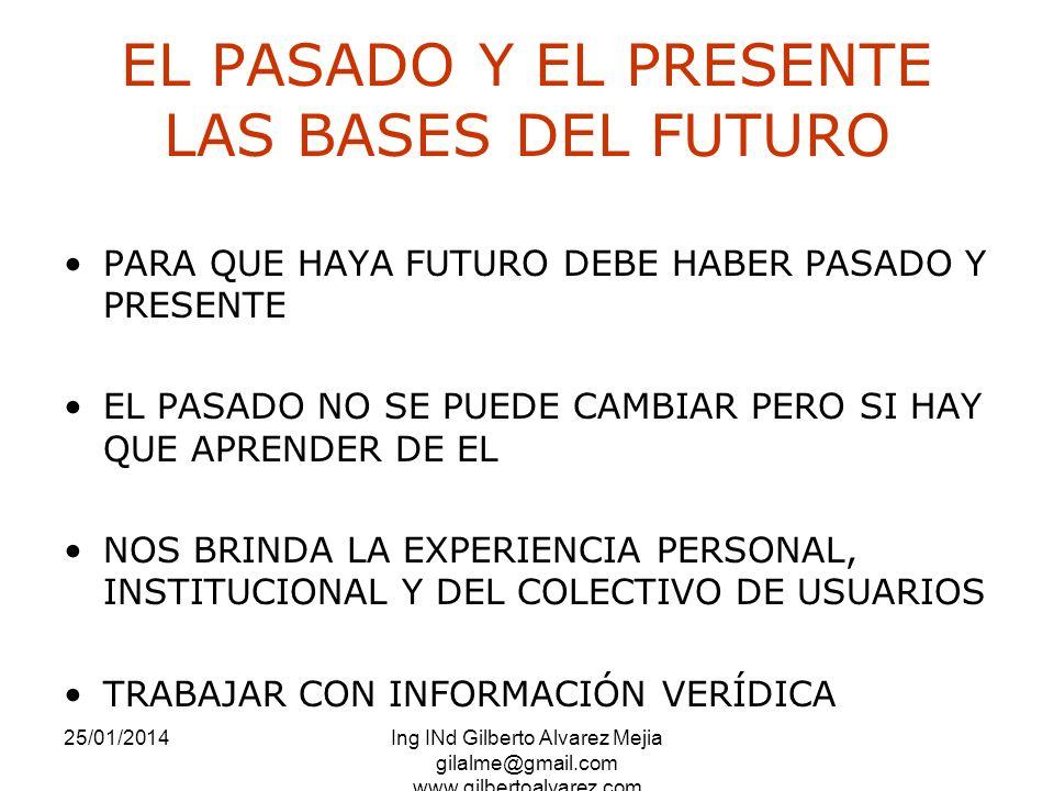 EL PASADO Y EL PRESENTE LAS BASES DEL FUTURO