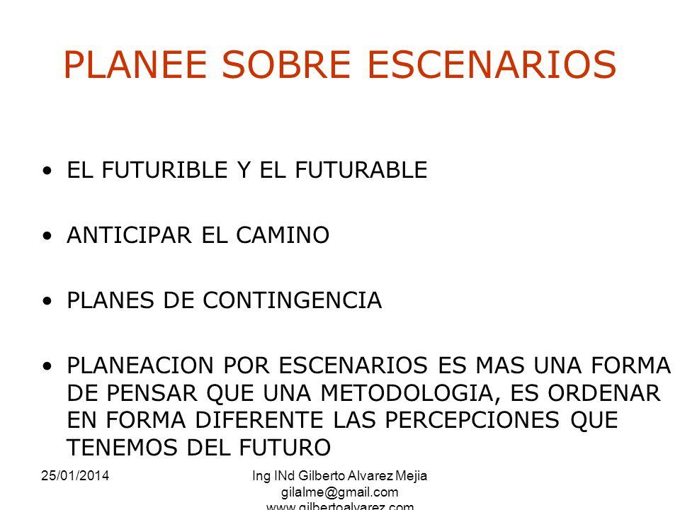 PLANEE SOBRE ESCENARIOS