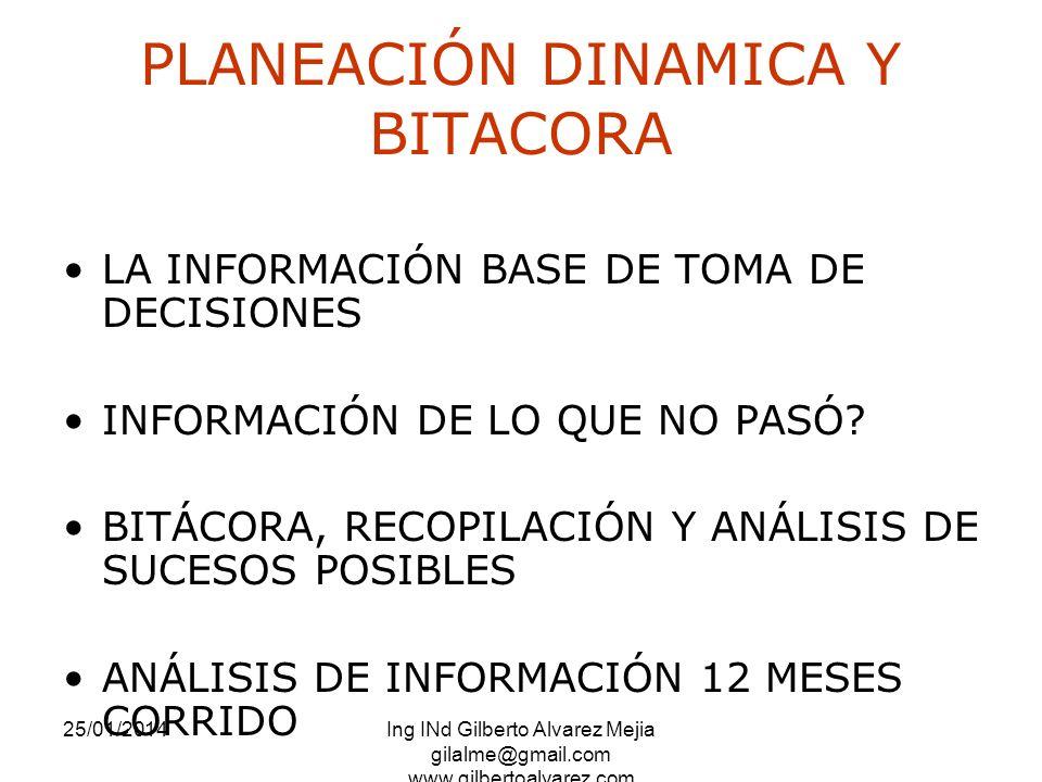 PLANEACIÓN DINAMICA Y BITACORA