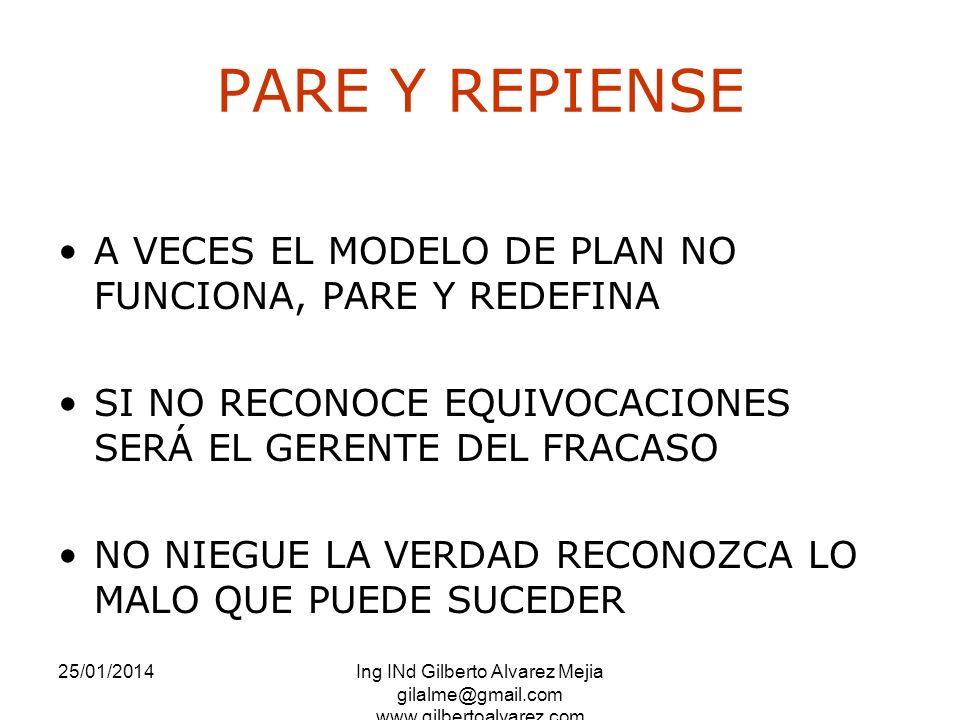 PARE Y REPIENSE A VECES EL MODELO DE PLAN NO FUNCIONA, PARE Y REDEFINA