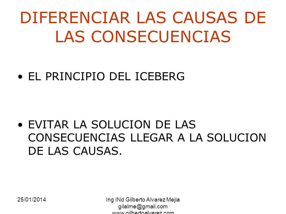 DIFERENCIAR LAS CAUSAS DE LAS CONSECUENCIAS
