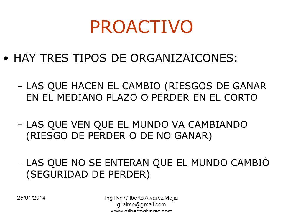 PROACTIVO HAY TRES TIPOS DE ORGANIZAICONES: