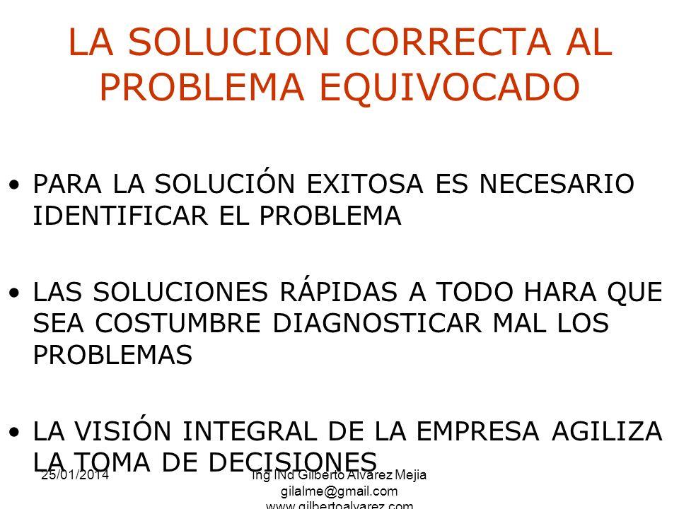 LA SOLUCION CORRECTA AL PROBLEMA EQUIVOCADO