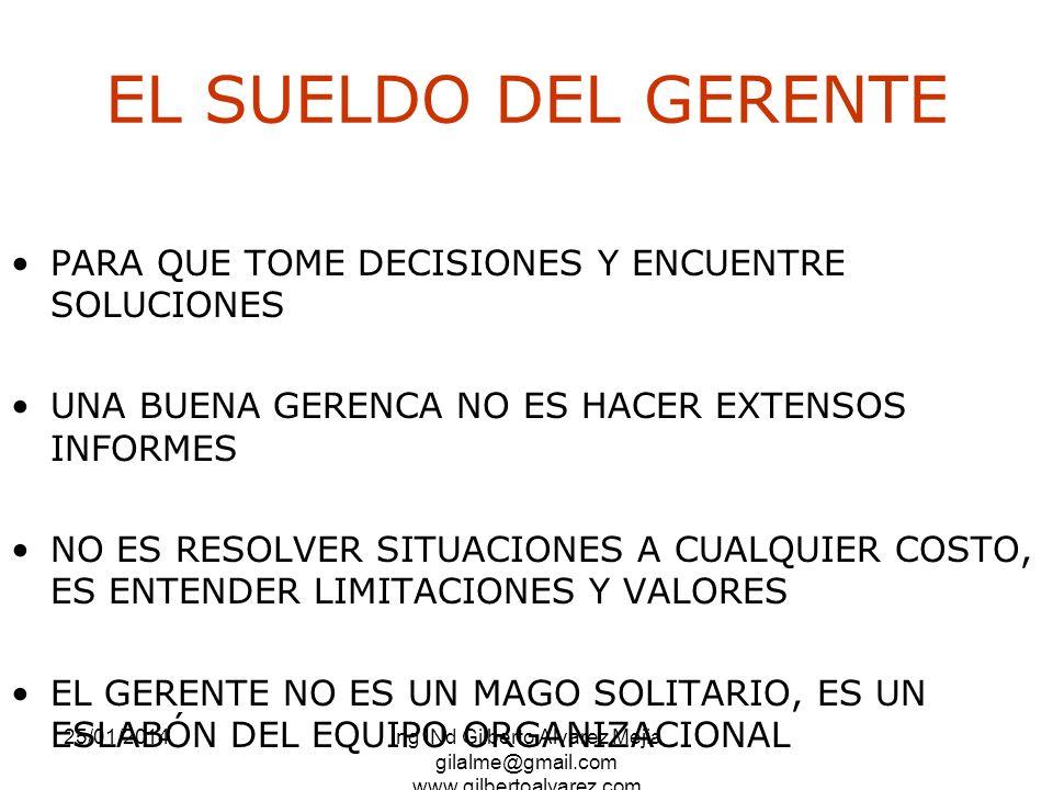 EL SUELDO DEL GERENTE PARA QUE TOME DECISIONES Y ENCUENTRE SOLUCIONES
