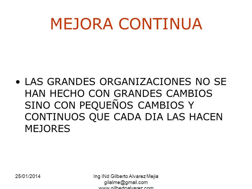 MEJORA CONTINUALAS GRANDES ORGANIZACIONES NO SE HAN HECHO CON GRANDES CAMBIOS SINO CON PEQUEÑOS CAMBIOS Y CONTINUOS QUE CADA DIA LAS HACEN MEJORES.