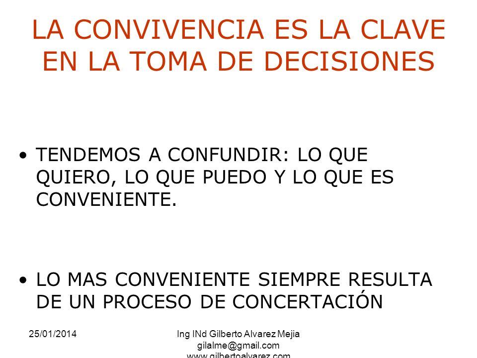 LA CONVIVENCIA ES LA CLAVE EN LA TOMA DE DECISIONES