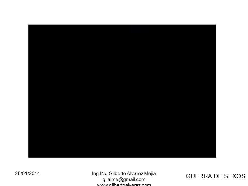 24/03/2017Ing INd Gilberto Alvarez Mejia gilalme@gmail.com www.gilbertoalvarez.com.