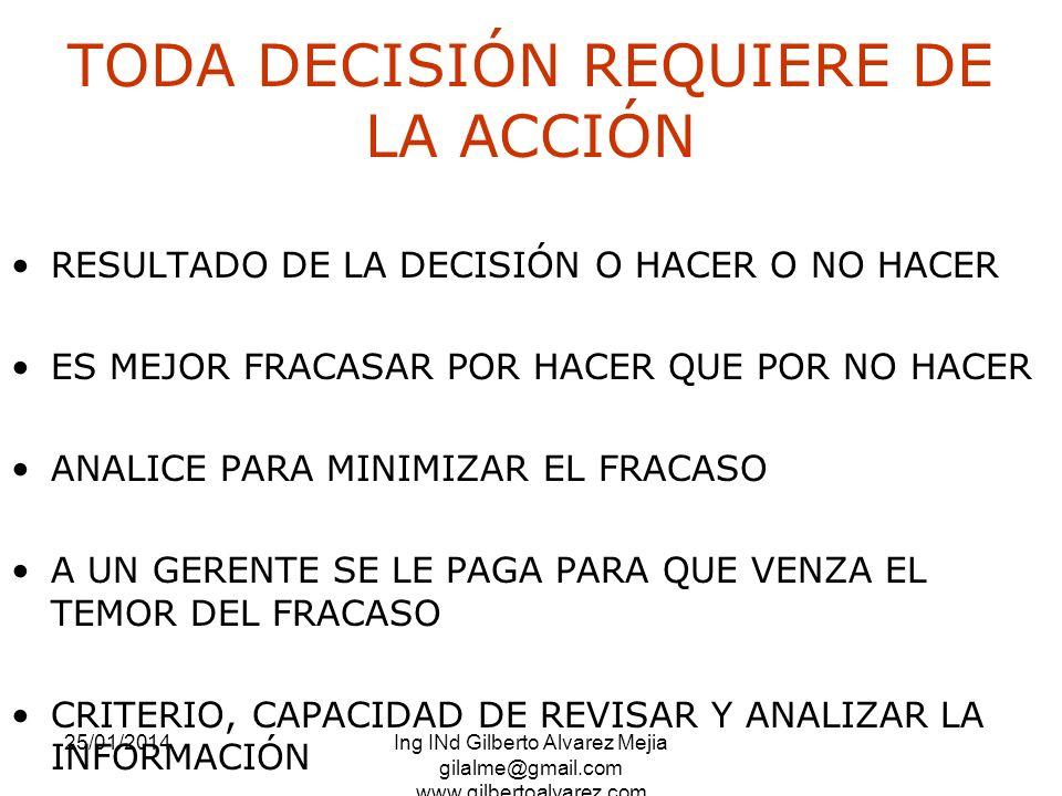 TODA DECISIÓN REQUIERE DE LA ACCIÓN