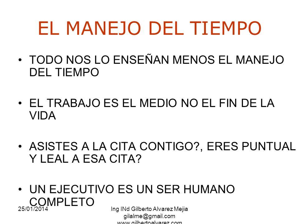 EL MANEJO DEL TIEMPO TODO NOS LO ENSEÑAN MENOS EL MANEJO DEL TIEMPO