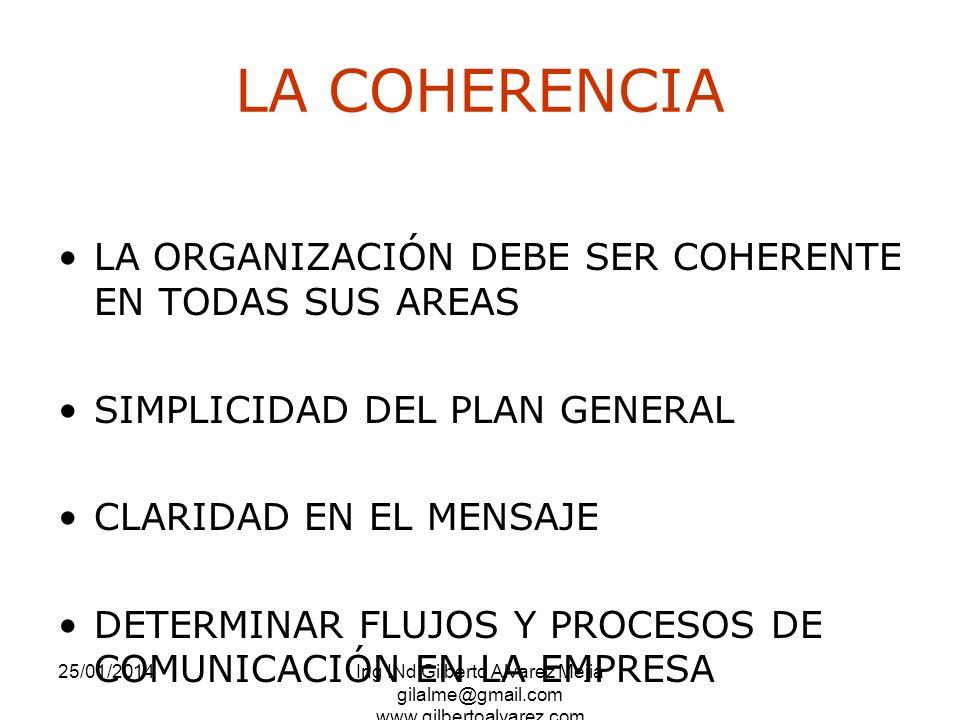 LA COHERENCIA LA ORGANIZACIÓN DEBE SER COHERENTE EN TODAS SUS AREAS