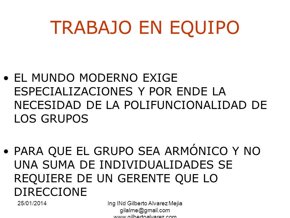 TRABAJO EN EQUIPO EL MUNDO MODERNO EXIGE ESPECIALIZACIONES Y POR ENDE LA NECESIDAD DE LA POLIFUNCIONALIDAD DE LOS GRUPOS.