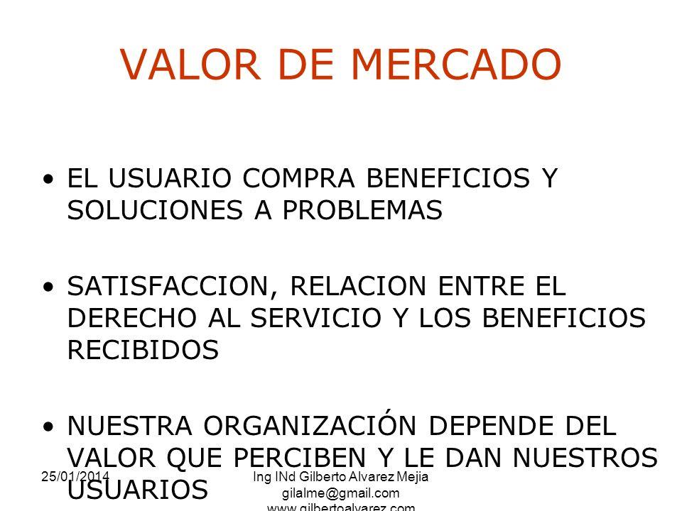 VALOR DE MERCADO EL USUARIO COMPRA BENEFICIOS Y SOLUCIONES A PROBLEMAS