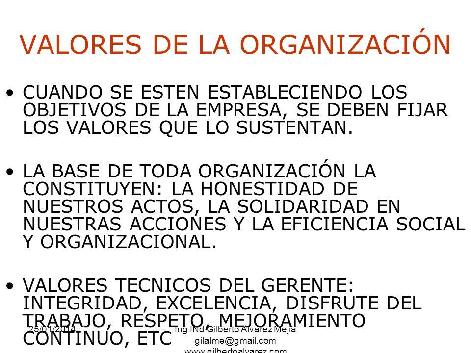 VALORES DE LA ORGANIZACIÓN