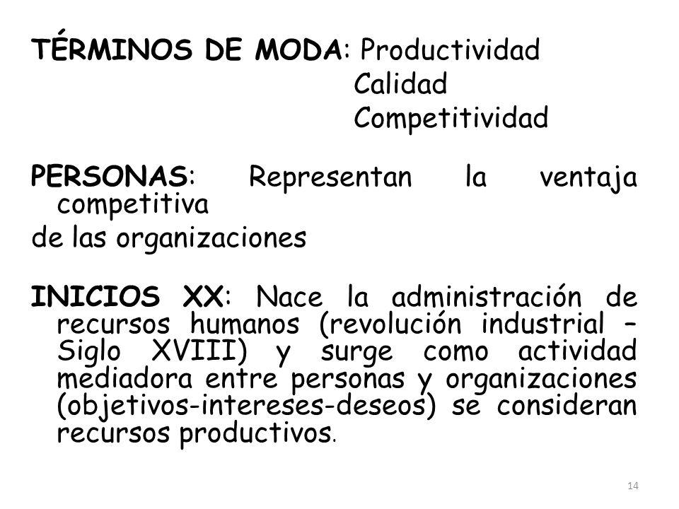 TÉRMINOS DE MODA: Productividad