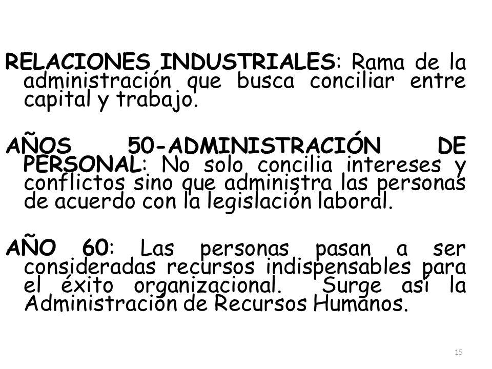 RELACIONES INDUSTRIALES: Rama de la administración que busca conciliar entre capital y trabajo.