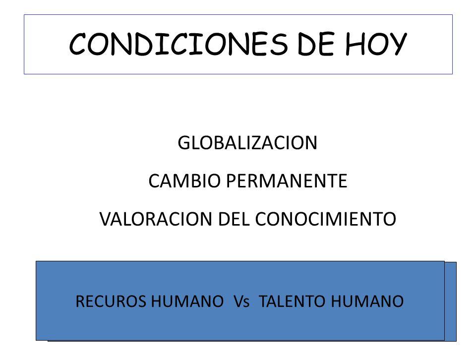 CONDICIONES DE HOY GLOBALIZACION CAMBIO PERMANENTE
