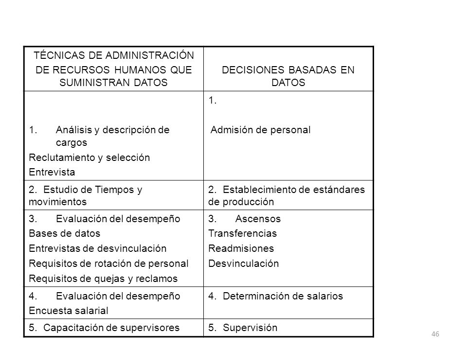 TÉCNICAS DE ADMINISTRACIÓN DE RECURSOS HUMANOS QUE SUMINISTRAN DATOS